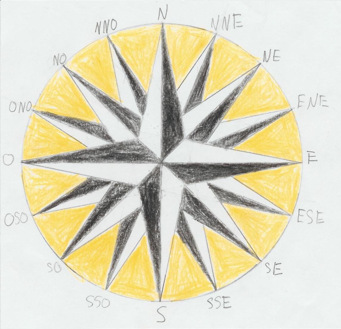 Figure Geometrique